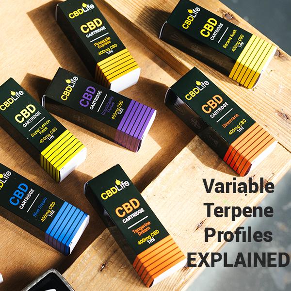 Variable Terpene Profiles